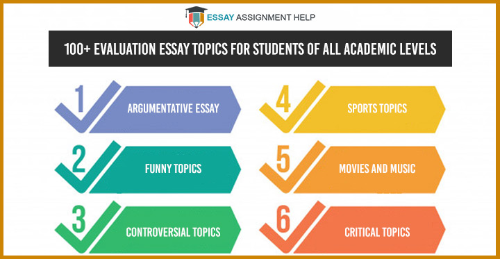 Evaluation Essay Topic
