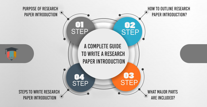 A Complete Guide to Write a Research Paper Introduction - Essayassignmenthelp.com.au