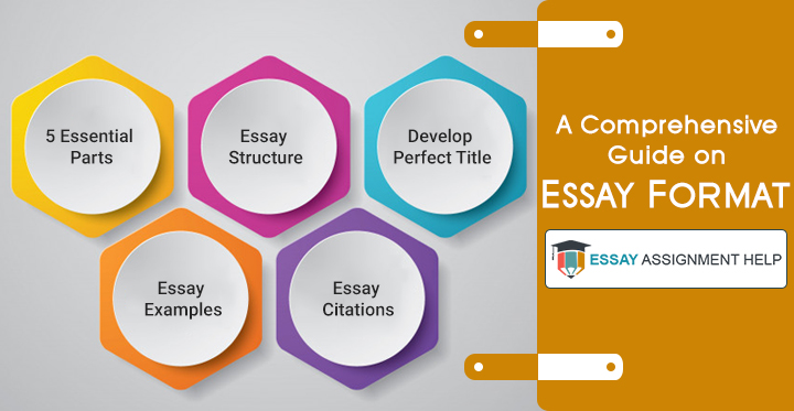 The A-Z of Essay Format – Everything You Need to Know - Essayassignmenthelp.com.au