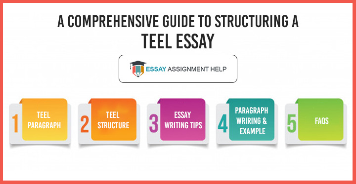 A Comprehensive Guide To Structuring A TEEL Essay - Essayassignmenthelp.com.au