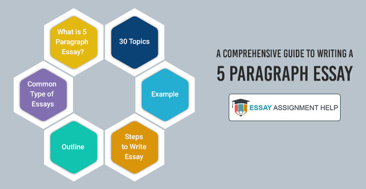 A Comprehensive Guide to Writing a 5 Paragraph Essay - Essayassignmenthelp.com.au
