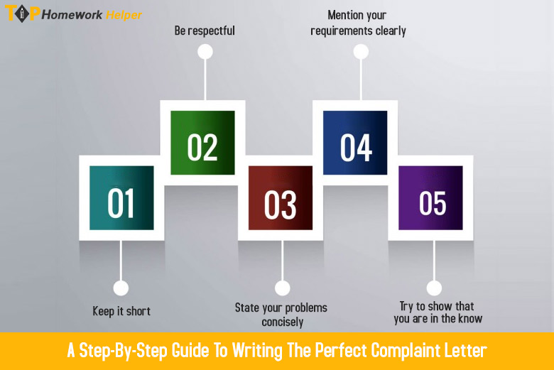 How To Write A Convincing Complaint Letter