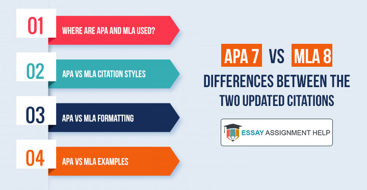 APA 7 vs MLA 8 - A Detailed Analogy of Two Referencing Styles