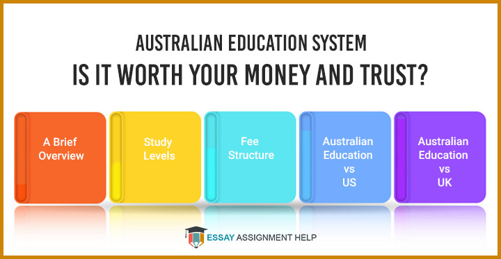 Australian Education System: Is It Worth Your Money and Trust? - EssayAssignmentHelp.com.au