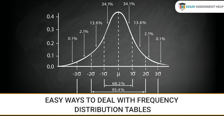 Easy Ways To Deal With Frequency Distribution Tables - Essayassignmenthelp.com.au