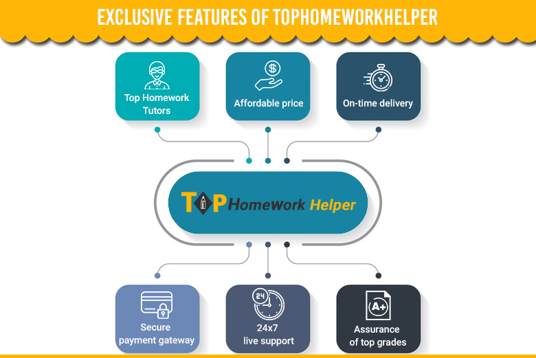 Exclusive Features of Tophomeworkhelper