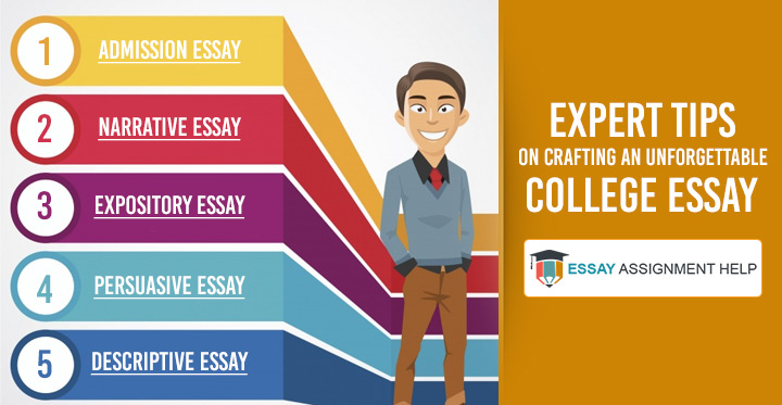 Get Tips to Write Impeccable College Essays - Essayassignmenthelp.com.au