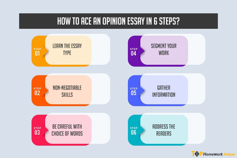 Opinion Essay Writing