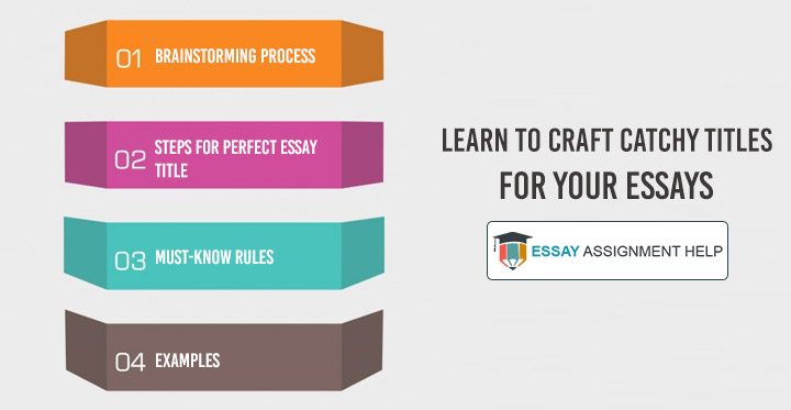 How to Title an Essay - Learn to Craft Catchy Titles for Essays - Essayassignmenthelp.com.au