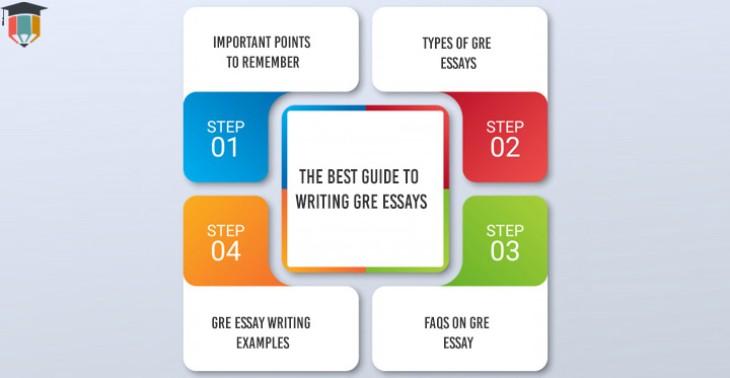 How to Write GRE Essays Easily with This Excellent Guide - Essayassignmenthelp.com.au