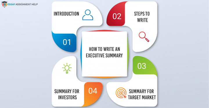 How to Write an Executive Summary - EssayAssignmentHelp.com.au
