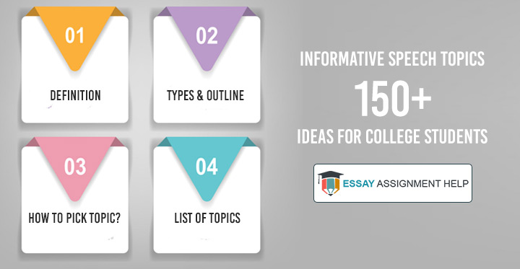 150+ Informative Speech Topics for College Students - Essayassignmenthelp.com.au