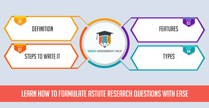 Learn How to Formulate Astute Research Questions with Ease-Essayassignmenthelp.com.au