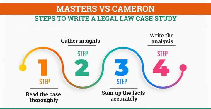 Masters v Cameron: Steps to Write a Law Case Study - Essayassignmenthelp.com.au