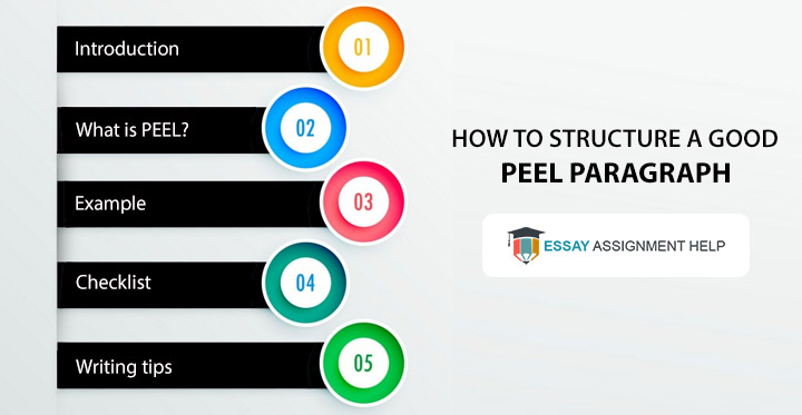 PEEL Paragraph Structure: Introduction, Checklist & Writing Tips - EssayAssignmentHelp.com.au