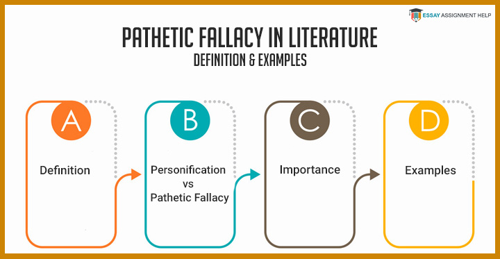 Pathetic Fallacy in Literature: Definition & Examples - EssayAssignmentHelp.com.au