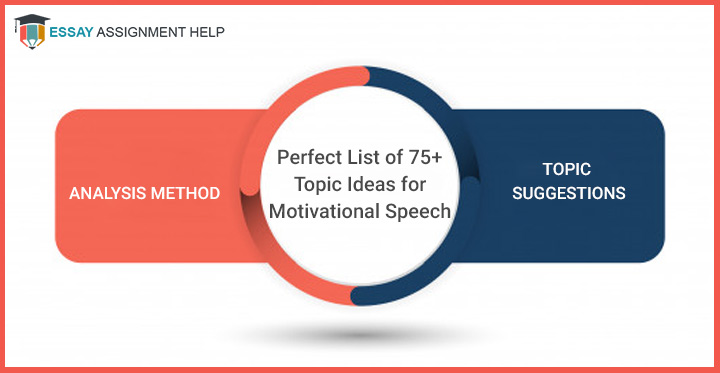 Perfect List of 75+ Topic Ideas for Motivational Speech - Essayassignmenthelp.com.au