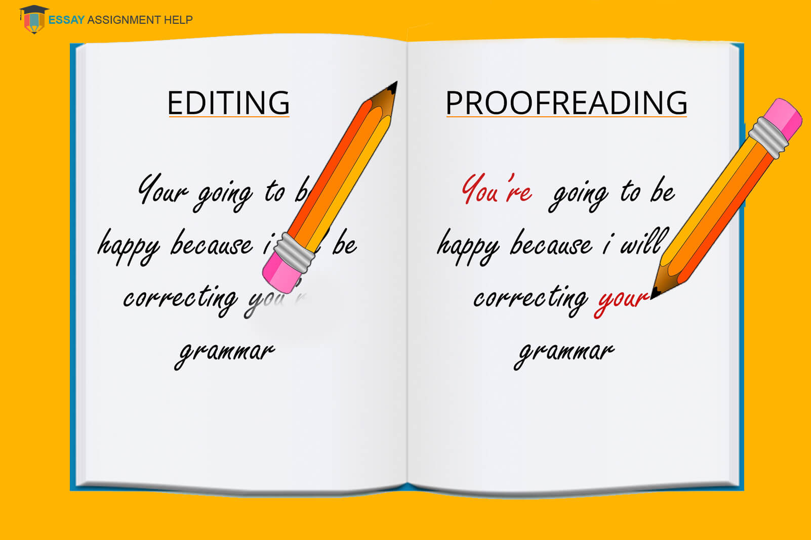 Online marketing proofreading service