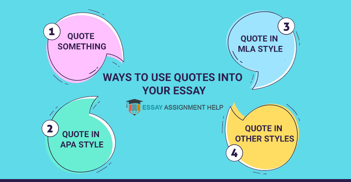 How To Use Quotes In Your Essay - Essayassignmenthelp.com.au