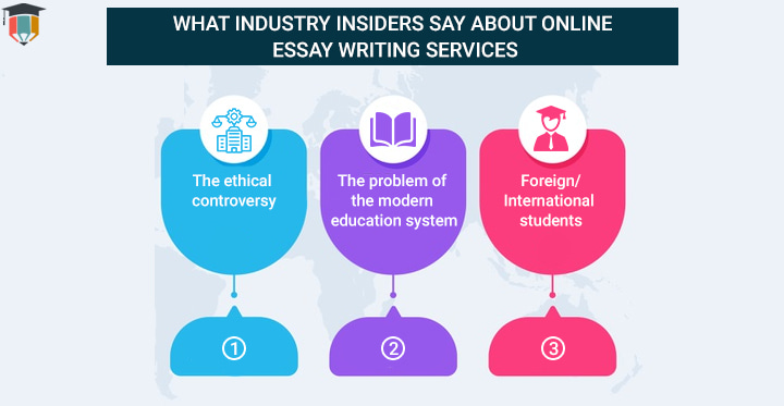 Online Essay Writing Services - What Industry Insiders Say About - Essayassignmenthelp.com.au