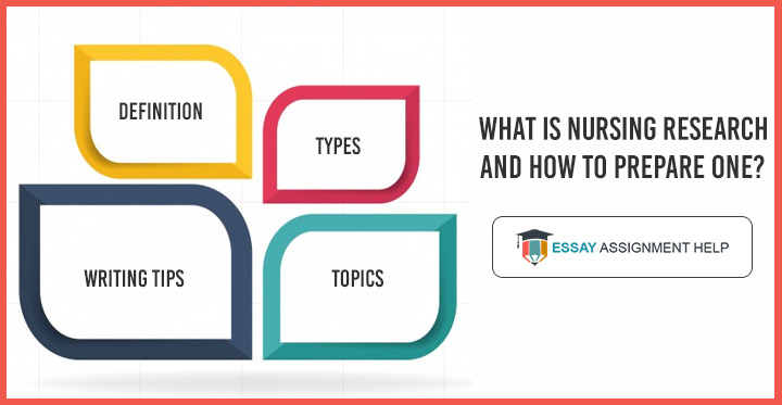 Nursing Research: Definition, Types, Writing Tips & Topics - Essayassignmenthelp.com.au