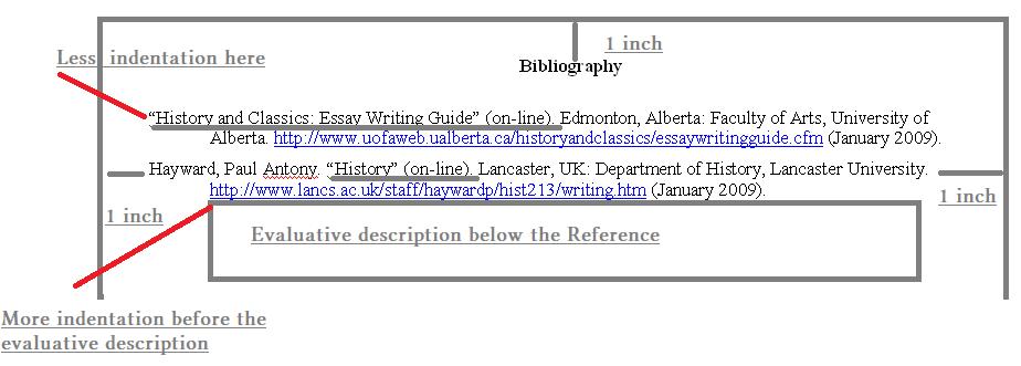 citation 1 inch margin
