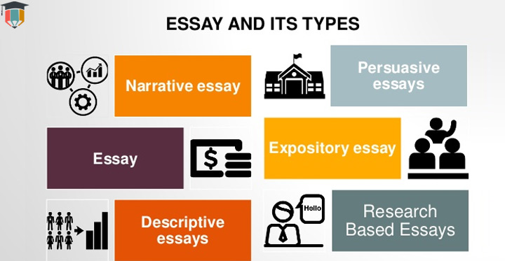 21 Types Of Academic Essays - Essayassignmenthelp.com.au