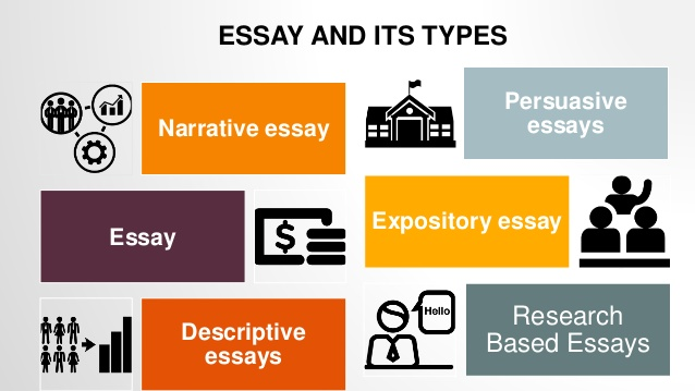 How To Write A Thesis Paragraph For An Essay  Distinctive Types Of Essays And How To Write Them Essay For Health also English Language Essay  Types Of Academic Essays Essay Papers Examples